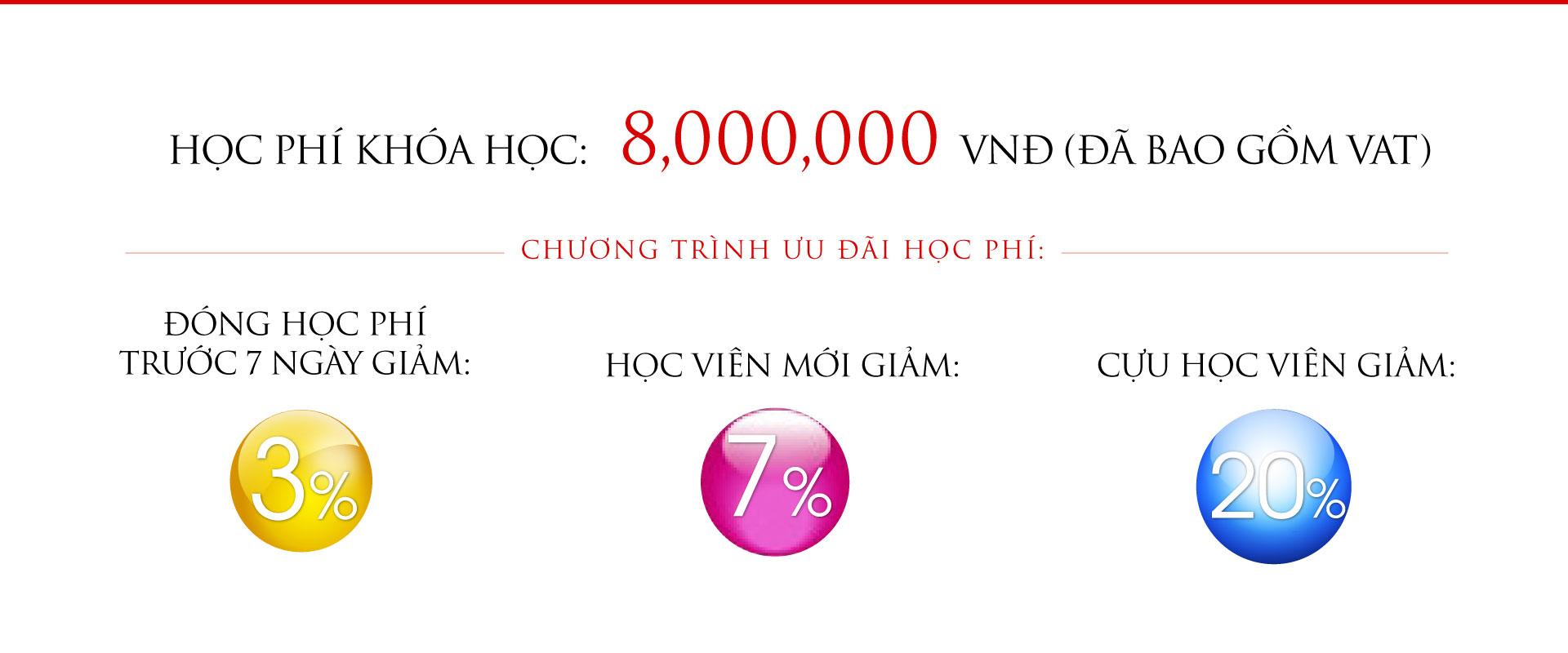 Business-Marketing-Strategy-_hoc-phi