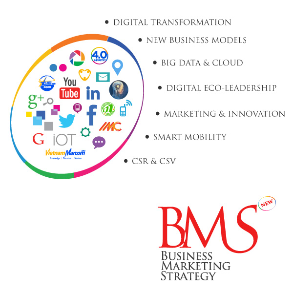 Business-Marketing-Strategy-_b600x600